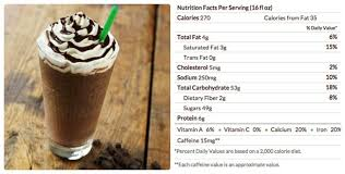 Double Chocolatey Chip Frappuccino