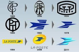bureau de poste bordeaux le logo la poste
