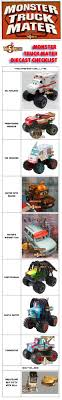22 Best Mater Monster Truck Birthday Party Images On Pinterest ...