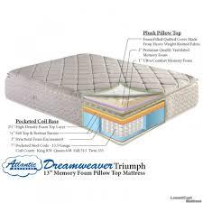 """13"""" Dreamweaver Triumph Pillow Top Mattress From Wholesale"""
