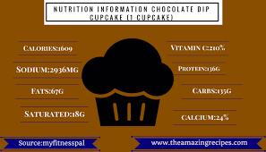 Chocolate Dip Cupcake Recipe Nutritional Fact