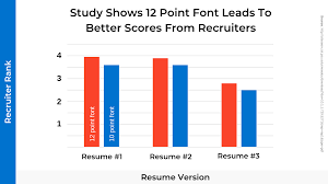 These Are The Best Fonts For Your Resume In 2019 - Cultivated Culture Professional Cv Templates For 2019 Edit Download Font Pair Cinzel Quattrocento Donna Mae Dubray Font Size Of Resume Tacusotechco These Are The Best Fonts For Your Resume In Cultivated Culture Resumecv Brice Creative Market 20 Best And Worst Fonts To Use On Your Learn Whats The Or Design Shack Top Free Good Rumes Awesome A What Size Typeface Use 15 Pro Tips Cover Letter Header Fiustk Philipkome Is Format Infographic