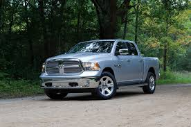 2017 Ram 1500 Lone Star Silver Edition Adds Texas State Flair At The ... Pickup Trucks Rule Us Roads Partcycle Blog Infographic Topselling Trucks Cars And Suvs Of 2013 Rdloans Top 11 Bestselling In Canada March 2018 Gcbc Best Mid Size 2017 Goshare Who Sells The Most In America Get Ready To Rumble Canadas Selling Cars The Truth About Ford Stockpiles Bestselling F150 Test New Transmission 10 January 2014 Fseries Takes Wkhorse Introduces An Electrick Truck Rival Tesla Wired Celebrates 40yearstough Fordtrucks Parts Accsories Caridcom