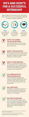 and Dont s For A Successful Internship Infographic