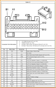 Stereo Wiring Diagram For 2005 Gmc Envoy - Complete Wiring Diagrams • 2005 Gmc Sierra 1500 Z71 Youtube Gmc Envoy Gas Gauge Wiring Diagram Diy Enthusiasts Great Deals On Logansport All Vehicle At Mike 3500 Photos Informations Articles Bestcarmagcom Mods Truck Chevy C5500 C6500 C7500 C8500 Kodiak Topkick 19952002 Hoods 2500hd Adding 2014 Silverado Rear Bumper Covers Truck Bed 6 Rail Caps Sierra Lifted Sold For Sale Off Road Only 24k Miles Stk P6200 1986 Pickup Trusted Motorshow Essen Eplusm Flickr