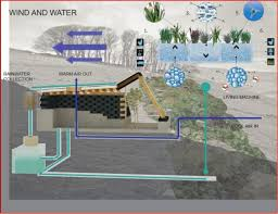 Earthship Systems | Gaiatecture An Overview Of Alternative Housing Designs Part 2 Temperate Earthship Home Id 1168 Buzzerg Inhabitat Green Design Innovation Architecture Cost Breakdown How To Build Step By Homes Plans Basic Ideas Chic Flaws On With Hd Resolution 1920x1081 Pixels Project In New York Eco Brooklyn Wikidwelling Fandom Powered By Wikia Earthships Les Maisons En Matriaux Recycls Earth House Plan Custom Zero Energy Montana Ship Pinterest