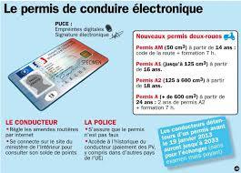 bureau des permis de conduire de la pr馭ecture de pr馭ecture de de bureau des permis de conduire 28 images permis