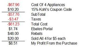Monday Morning QB - How I Did Selling Kohl's Personal Appliances Kohls Coupon Codes This Month October 2019 Code New Digital Coupons Printable Online Black Friday Catalog Bath And Body Works Coupon Codes 20 Off Entire Purchase For Promo By Couponat Android Apk Kohl S In Store Laptop 133 15 Best Black Friday Deals Sales 2018 Kohlslistens Survey Wwwkohlslistenscom 10 Discount Off Memorial Day Weekend Couponing 101 Promo Maximum 50 Oct19 Current To Save Money