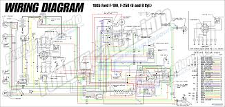 1965 Ford Truck Wiring Diagrams - FORDification.info - The '61-'66 ... 8 Facts About The 1965 Ford Econoline Spring Special Truck Us Postal Service To Debut Pickup Trucks Forever Stamps Hemmings Butlers 65 Pick Up Big Oak Garage Auction Listings In Utah Auctions Classic Car Group F250 Camper W Original 352 V8 And Transmission Wiring Diagrams 57 Ford My F100 Restoration Enthusiasts Forums Fords F1 Turns Daily 4x4 Got For Parts Only Dd Project Page 10 Farm Truck Ford Racing Champions Mint 65fordtruckf100overhaulin5 Total Cost Involved 1957 Motor Diagram
