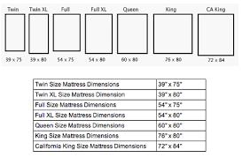 Innovative Queen Mattress Dimensions Mattress Size Chart mon