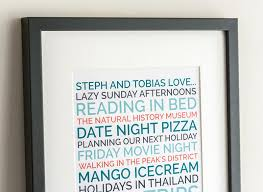 Personalized Love Poster Boyfriend Gift