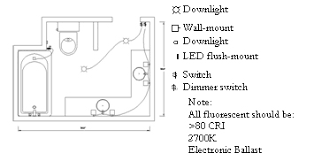 home lighting design guide pocket book resources canada