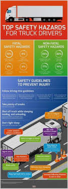How Much Do Semi Truck Drivers Make Per Mile - Picnic-e.com Marriage And How Much Do Truck Drivers Make An Hour Have More In Casualties Of The Robot Age Devicedailycom Average Driver Salary In 2018 A Year Best Can You Really Up To 100 000 Per As 5 Ways To Master Does The Without Alex Meets Truck Driver Inside Jim Image Kusaboshicom Things Should Consider Before Starting A Trucking Career Prosport Create Your Parents Become Real Proof Youtube Infrograme Global Infographic Community
