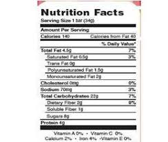 Show More Chewy Peanut Butter Chocolate Chip Granola Bars From Other 1 BrandsNutrition Information And Analysis For Quaker Bar