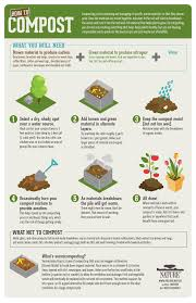 Inside Nature | Infographic: How-To Compost | Blog | Nature | PBS Organic Soils Store More Carbon Cut Emission From Agriculture 10 Things You Should Not Put In Your Compost Pile Sff How To Make A Compost Heap Top Tips Eden Project Cornwall Composting 101 Tips To Make Easy Fast Best 25 Diy Bin Ideas On Pinterest Garden Build The Ultimate Bin Backyard Feast A Diy Free Plans Cut List Tumbler Contain Your And Cook It Quickly At Home Frederick County Md Official Website Graless Backyard Landscaping Mulch Around Most Soil Cditioning