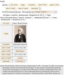Using WikipediaData To Learn More About Fechner