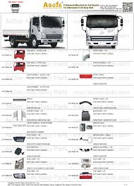 100 Light Duty Truck FAW JIEFANG Body Parts TIGER V Series AsOne Auto