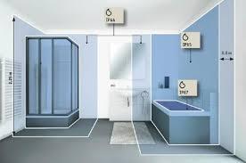 spot encastrable salle de bains ou lieux humides
