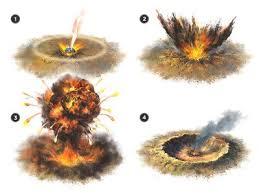 Best 25 Meteor Crater Ideas On Pinterest