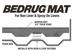 BedRug Floor Truck Bed Mat - 3/4