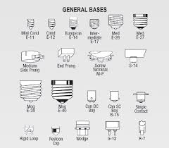 light bulb types of light bulb bases typically american