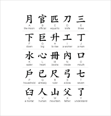 Japanese Letters In Alphabet Character Set With Meaning Letter Tattoos Love Or Kanji