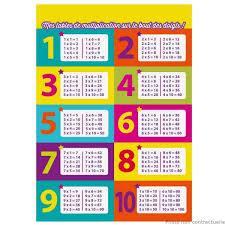 tables de multiplication des astuces pour les apprendre plus