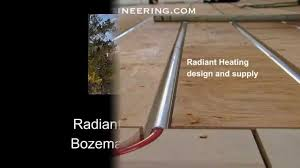 Hydronic Radiant Floor Heating Supplies by Radiant Underfloor Heating With Thermofin Youtube