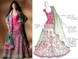 Pencil Sketches Of Indian Wedding Dresses