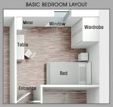 Bedroom Feng Shui Layout Rules Compact Painted Wood Wall Decor The Most Stylish And
