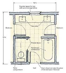 Master Bathroom Layout Designs by Bathroom Floor Plans With Dimensions Re Jack And Jill Bathroom