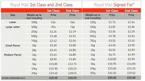 Royal Mail Postal Guide Template for Pricing In Proportion Ideas