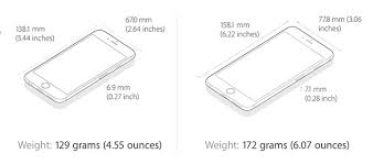 Should You Buy The Bigger iPhone 6 Plus