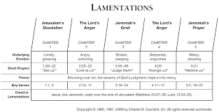 View Chuck Swindolls Chart Of Lamentations Which Divides The Book
