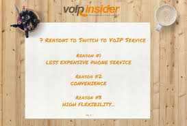 7 Reasons To Switch To VoIP Service - VoIP Insider Choosing Between Google Voice And A Voip Provider In Botswana Whosale For Business Youtube 3cx Phone System Cfiguration Australian Company Media5fone Android Apple Ios Sipgate Basic Help What Are Sip Dns Srv Records Top10voiplist V Mobile Voip Software Infonetics Research Services Market Growing Strong As The Checklist The Right Carrier Your Organization Frequently Asked Questions Zoiper List Manufacturers Of Voip Buy Caller Id Providers