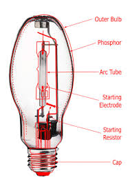 light bulbs high intensity discharge ls primelite manufacturing
