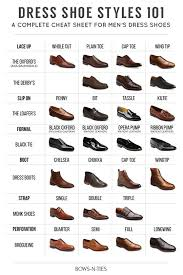 Not Sure If I Would Be Very Good At Helping Men Identify Dress Shoes