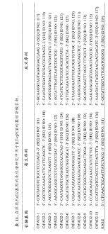 si鑒e air si鑒e social air 100 images patent cn104619164a high oleic