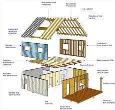 maison bois lamelle colle bardage bois étanchéité poutre charpente bois lamellé collé colmar