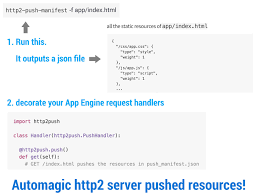 Python Decorators In Classes by Github Googlechrome Http2push Gae Drop In Http2 Push On App Engine