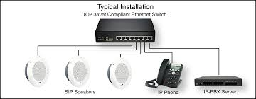 011393011394 SIP Speaker | CyberData Corporation Compare Prices On Internet Sip Phone Online Shoppingbuy Low Cisco Cp7975g 8 Button Line Voip Color Lcd Touch Screen Faulttolerant Office Telephone Network Sip Through Iopower Wifi Vandal Resistant Prison Telephonessvoip With Volume Barrier Phones Voip Phone Also For Gates Homepage Alcatelphones Pap2t Adapter With Two Voice Ports Analog Voipdistri Shop Yealink Sipw56p Ip Dect Cordless Siemens C460ip Dect Converting Cp7960g To Part 1 Youtube Amazoncom Obihai Obi1032 Power Supply Up 12