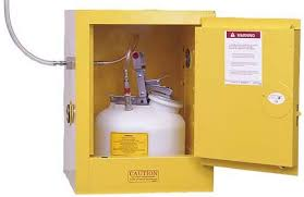 justrite mini safety cabinet