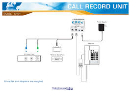 Call Record Unit For PABX, Commander, VOIP Or Residential ...