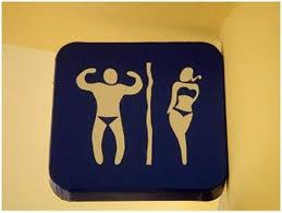 panneaux de toilettes homme femme