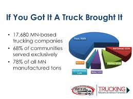 John Hausladen Minnesota Trucking Association - Ppt Download