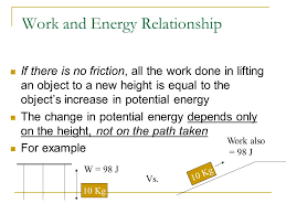 11 Work And Energy Relationship