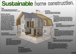 Green Sustainable Homes Ideas by How Do You Build The Most Sustainable Home Sustainability