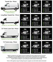 Prices | Speedy Man And Van | Speedy Removals Thompson Discount Movers Moving What Is The Average Cost Qq Moving Uhaul Boxes Tape Packing Supplies Hitches Propane And Vehicle Effective Solutions Alpha Storage How Much Does It To Hire A Company For An Apartment Much To Tip Movers Best Car 2018 Find Best Cars In Here Part 860 Does A Lift Truck Cost Budgetary Guide Washington Van Or Truck Transport Delivery Illustration Natural Gas Wikipedia Reduce Fuel Costs Your Rental Uhaul Coupons For Trucks Coupon Codes Wildwood Inn