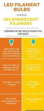 what s the difference between led and incandescent light bulbs
