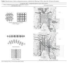REGO R L MENEGUETTI K S British Urban Form In Twentieth Century Brazil Morphology V 12 N 1 P 25 34 2008
